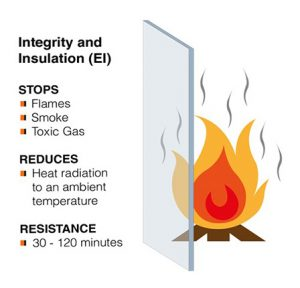 Fire Glass Integrity and Insulation Graphic